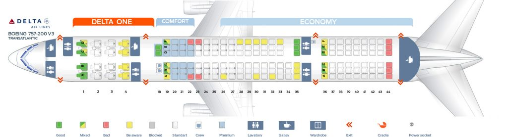 Seat Map Third cabin version of the Boeing 757-200 (75E) Transatlantic Delta Air Lines