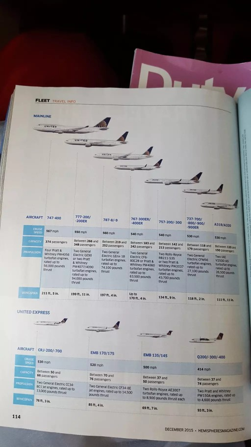 United Airlines Widebody Aircraft Boeing 777 200ER Economy Class Cabin UA Fleet Information Book