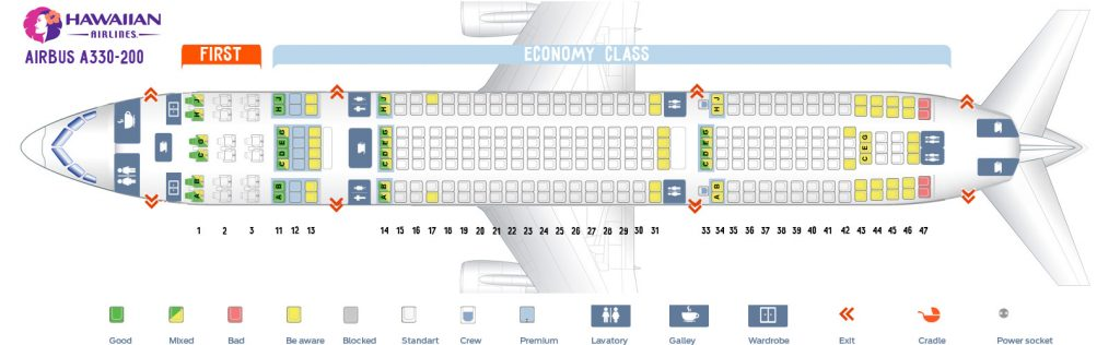 First cabin seating chart and seat map of the Hawaiian Airlines Airbus A330 200 332 V1