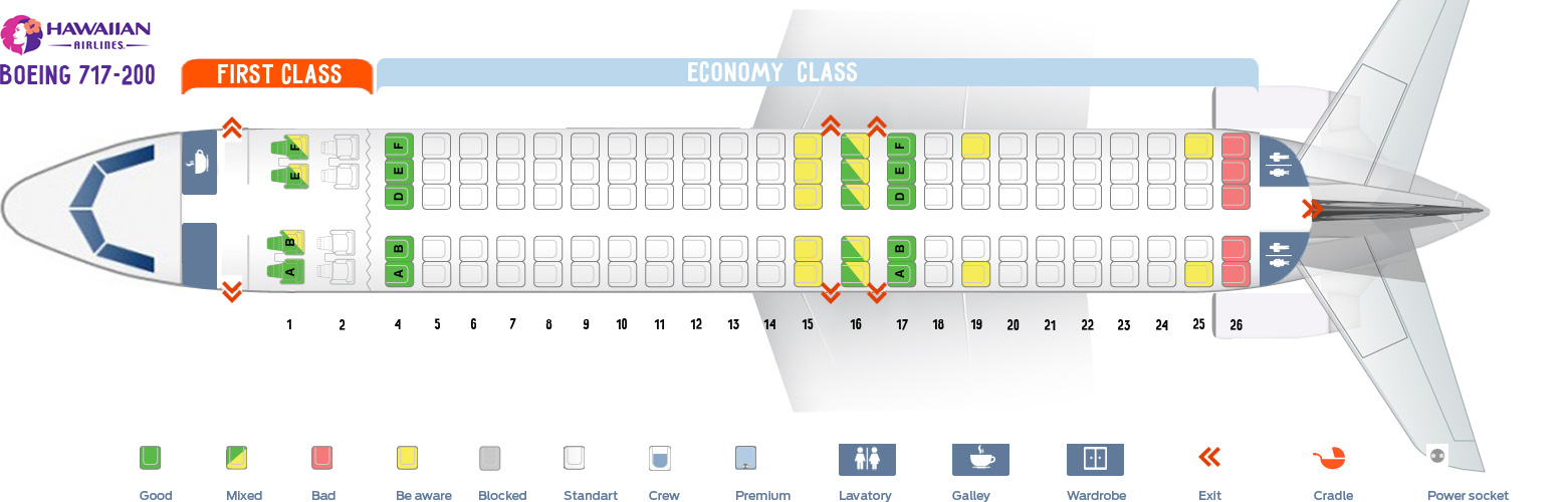 Seat Map And Seating Chart Boeing 717 200 Hawaiian Airlines