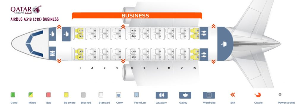 Seat Map and Seating Chart Airbus A319 100 319 Qatar Airways All Business Class