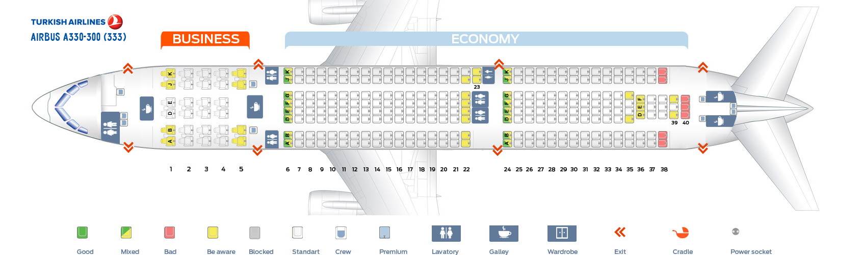 Seat Map And Seating Chart Airbus A330 300 Turkish Airlines