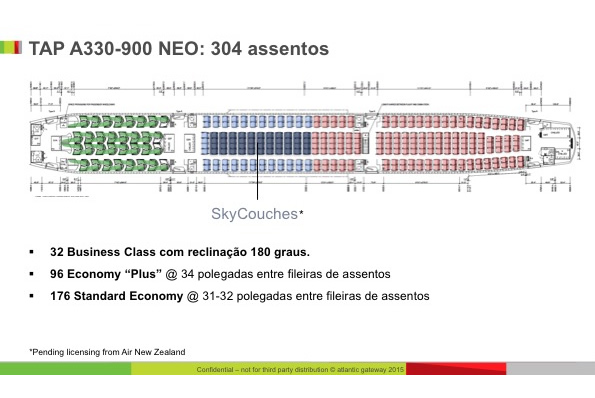 Seat Map and Seating Chart Airbus A330neo TAP Air Portugal