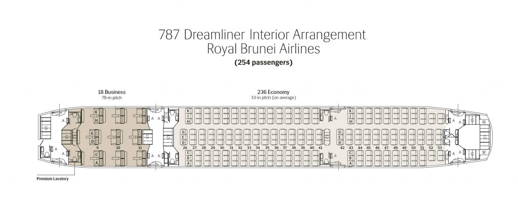 Royal Brunei Airlines Boeing 787 8 Dreamliner Seating Plan