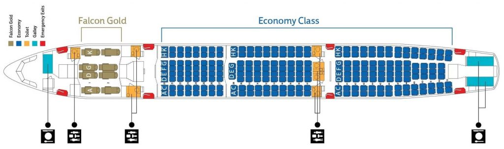 Gulf Air Airbus A330 200 A Seating Plan