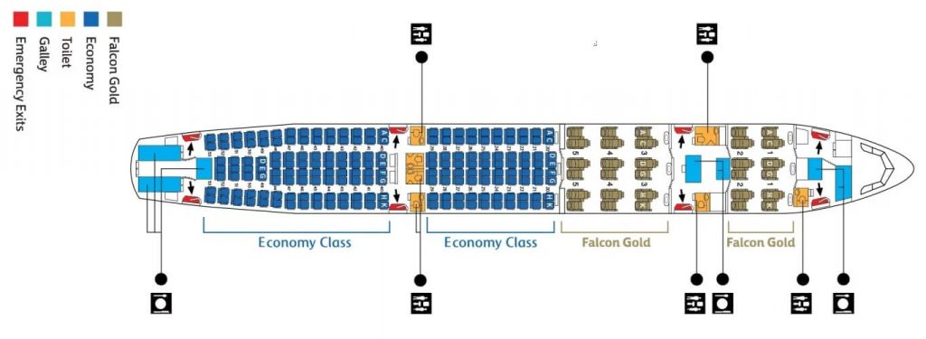 Gulf Air Airbus A330 200 B Seating Plan